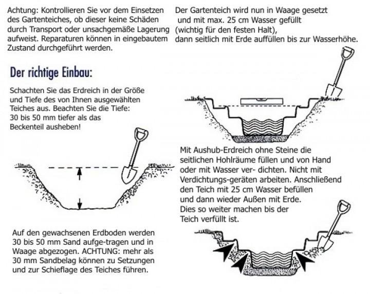Gut gemocht GFK Teichbecken Tenderingssee - Selbstabholung in 46147 Oberhausen FE03