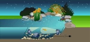 Oase Lunaqua 10 - Installation Unterwasser